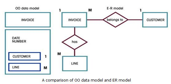 download g quadruplex dna: methods