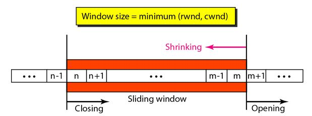 flow control in tcp_sliding window
